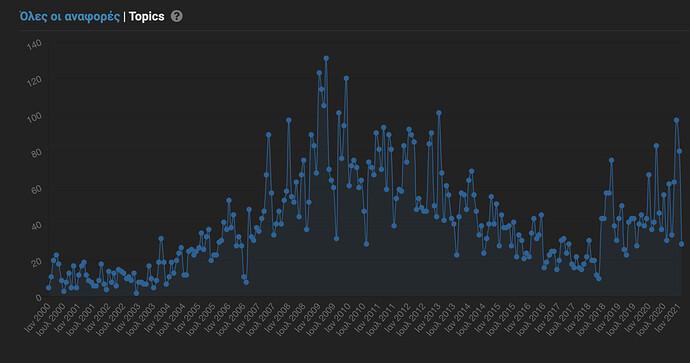 Screenshot 2021-02-23 at 18.48.11