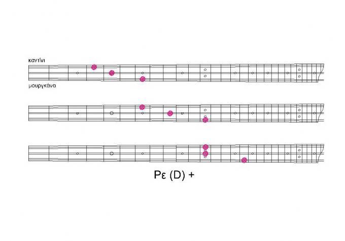 chords majore.jpg