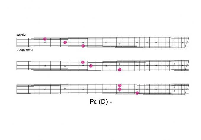 chords minore.jpg
